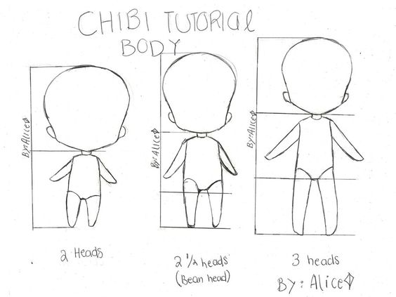 chibi mini tutorial two by punkAliceRose.deviantart.com on @deviantART: