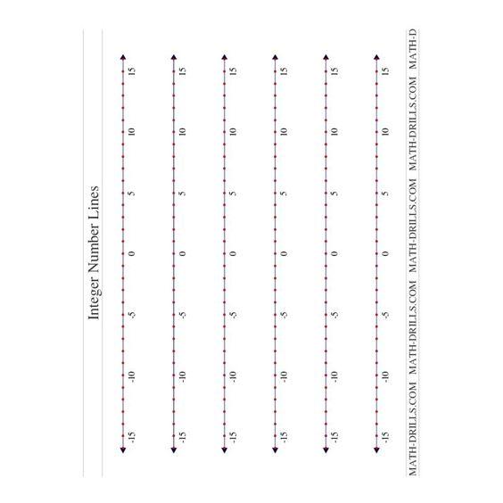 Free Math Worksheet Integer Number Lines – Free Math Worksheets Number Lines