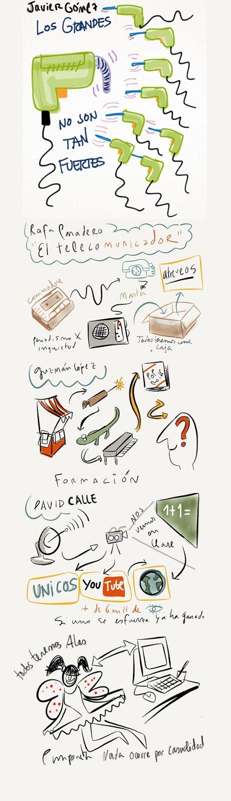 Dibujario: Fernando de Pablo: Algunas notas visuales de la #ThinkingParty