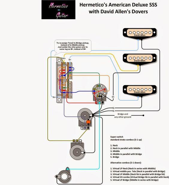 hss wiring diagram strat golkit com Blacktop Strat Wiring Diagram jeff baxter strat wiring diagram google search guitar wiring blacktop strat wiring diagram