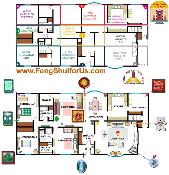 Feng shui floor plans - Feng shui apartment layout ...