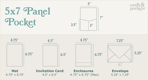 For Alexa - Here are the panel pocket dimensions for us to size the circle place card settings. Thanks!