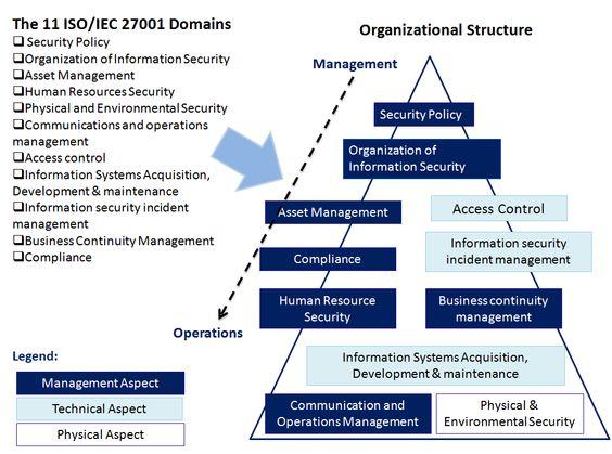 iso 17799 seguridad informatica pdf free