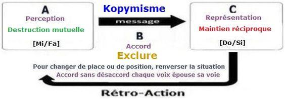L'affaire Dieudonné - Page 3 5e934da54f4fdc9442d7e28bd9167fda