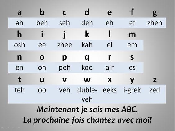 How do you translate