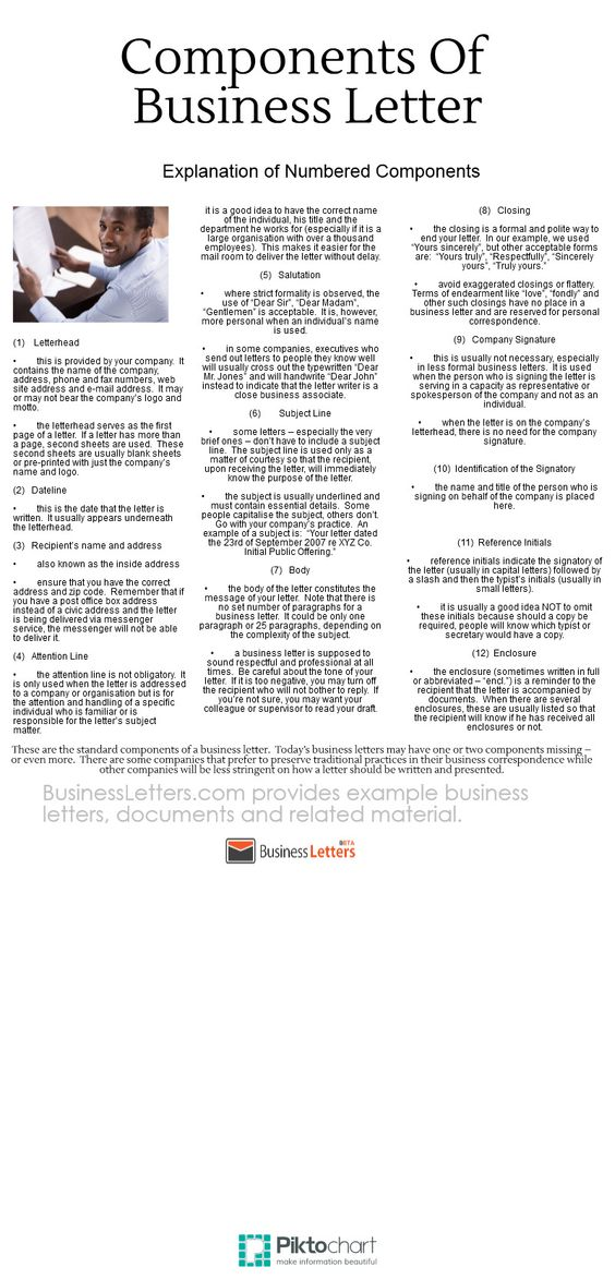 Business Letters (businessletters) on Pinterest