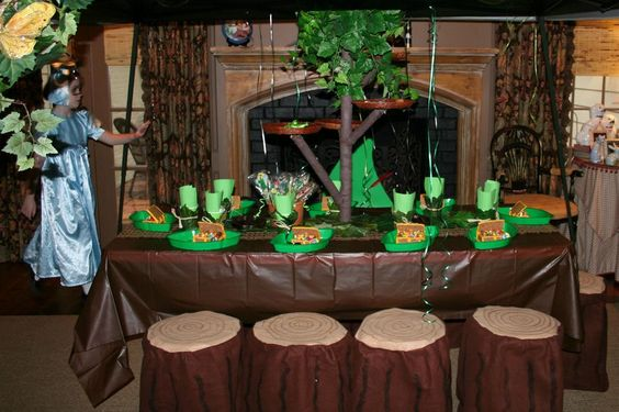 Decorating Ideas > Tables, Birthday Cakes And Tea Parties On Pinterest ~ 223149_Birthday Party Ideas Memphis Tn
