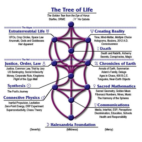 301 numerology meaning picture 4