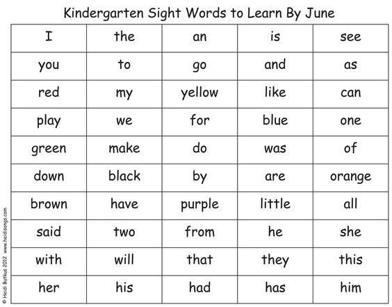 Kindergarden Sight Words - Laptuoso