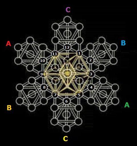 karmique - DU KARMA AU CONTRAT D'ÂME  mieux comprendre notre chemin de vie 5eb1aad14bd75a20e39e5e9ae7e1bfb1