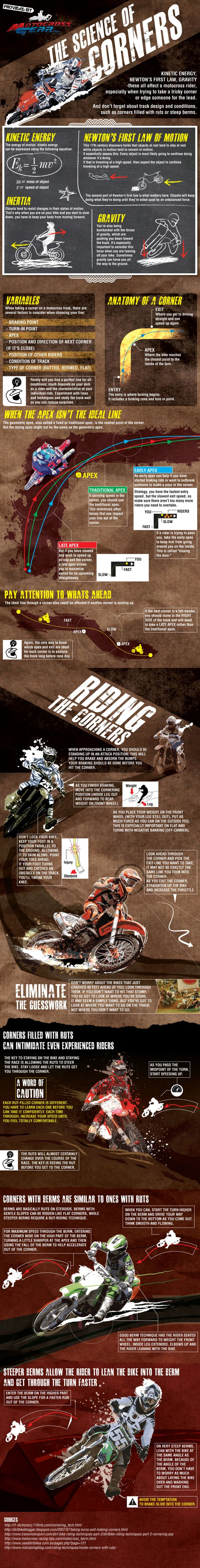 Secrets of Cornering in a Motorcycle - Infographic Pinned by Joe Lavin of www.TouchFactorMassage.com and www.PowerOfTouchWorkshops.com in Seattle, Washington