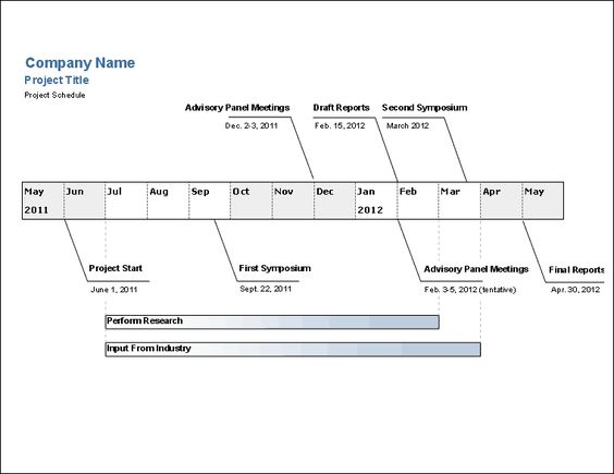 engineering project timeline template – Sample Excel Timeline Template