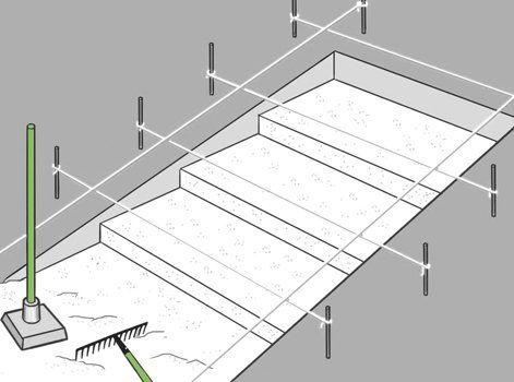 Comment Creer Un Escalier Exterieur En Bois Leroy Merlin Bricolage Decorations Jardin Retrouvez Toutes Escalier Exterieur Escalier Escalier De Jardin