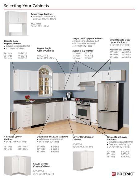 shaker doors doors and wall cabinets on pinterest. Black Bedroom Furniture Sets. Home Design Ideas