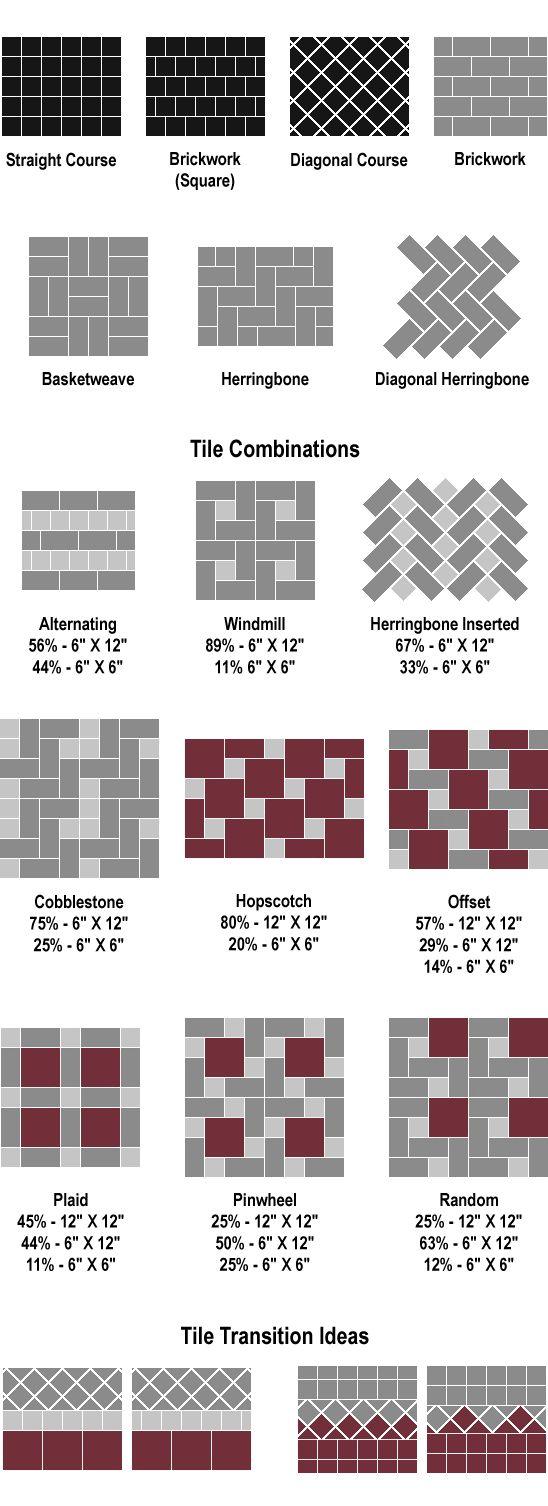 Various Tile Installation Patterns