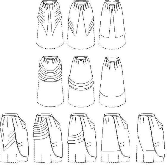 Victorian Skirt Pattern: Multi Size Historical Sewing Pattern for ...