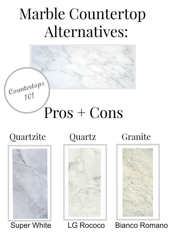 Types Of Countertop Material Pros And Cons : marbles granite types of countertops alternative design blogs ...