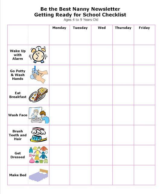 make ready checklist