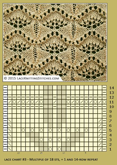 Free Lace pattern chart #3 | Lace knitting stitches:
