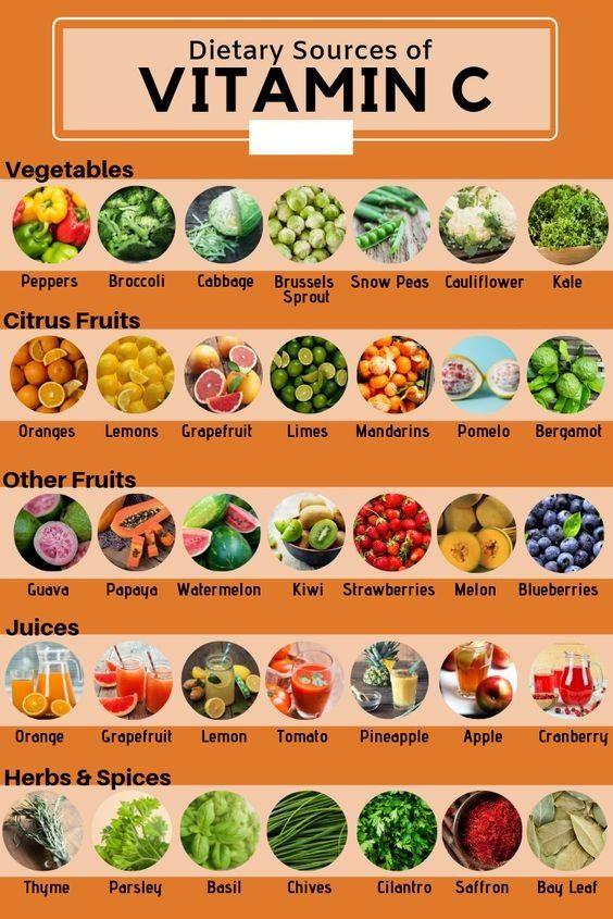 Vitamins 500 Free Keto Diet Recipes Vitamin C Foods Vitamin A Foods Nutrition
