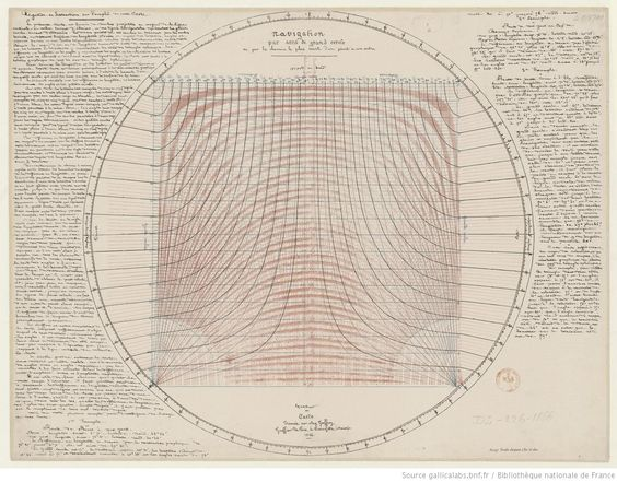 Navigation par arcs de grand cercle ou par le chemin le plus court d'un point à un autre / Carte dressée par Aug. Geoffroy, greffier de paix à Pierrefitte (Meuse)