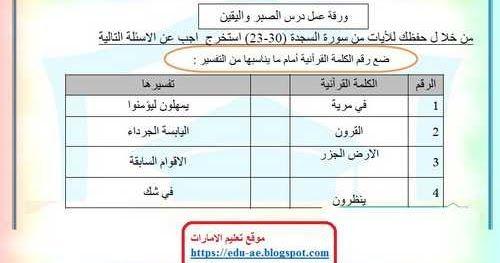 ورقة عمل درس الصبر واليقين مادة التربية الاسلامية للصف السادس الفصل الثاني موقع تعليم الإمارات ننشر لكم ورقة عمل درس الصبر واليقين تربية Map Map Screenshot