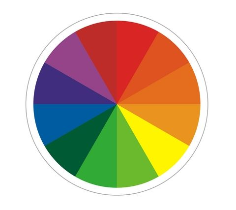 Make your own color wheel and color chart a fun and for Color wheel chart paint