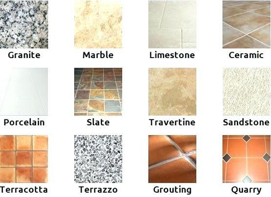 Flooring Tiles Types Flooring Types Of Kitchen Flooring Tile Floor