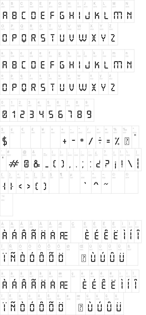 10 free and useful Dingbats fonts Dingbat fonts, Typography and - sample wingdings chart
