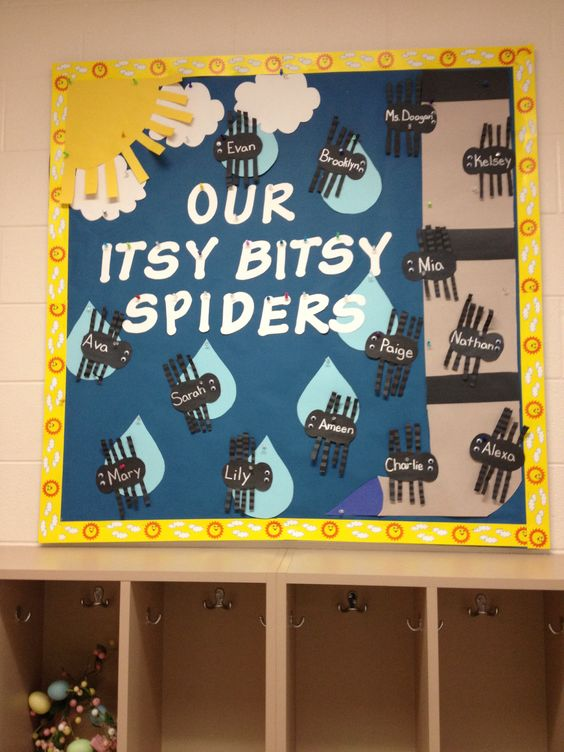 Itsy Bitsy Spider bulletin board for pre school!