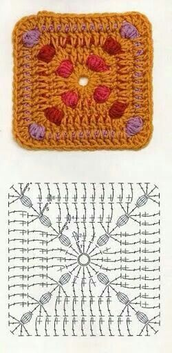 Unit crochet pattern