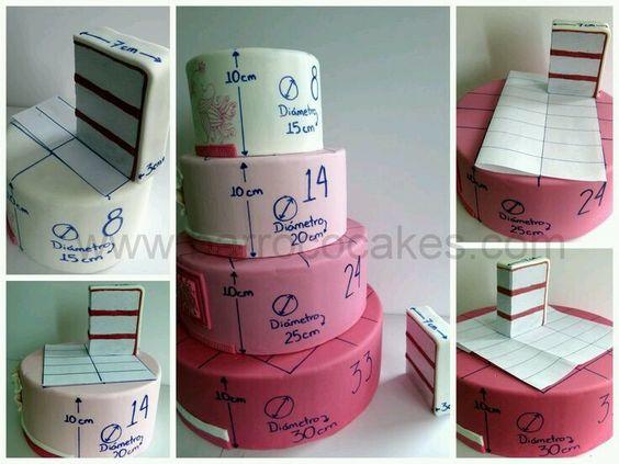 Porciones pasteles redondo y cuadrado