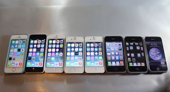 See A Speed Test Between Every IPhone Model Ever Made