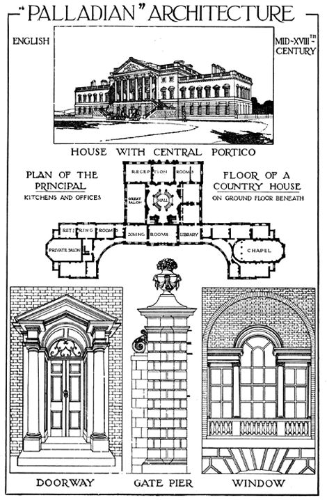 Palladian architecture architectural drawings for Palladian house plans