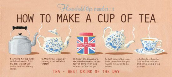 Home | tea & coffee - Wiscombeart, how to make a cup of tea by Martin wiscombe