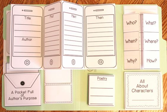 Simply Skilled in Second: Such a cute idea for guided reading!