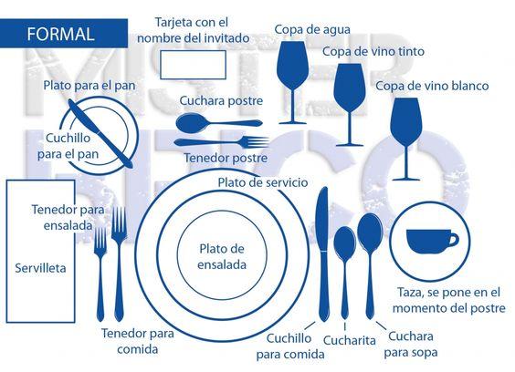 Pinterest the world s catalog of ideas - Protocolo cubiertos mesa ...