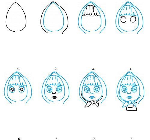 Resultado De Imagen Para Dibujo De La Cara De Masha Dibujo De La Cara Masha Y El Oso Caras