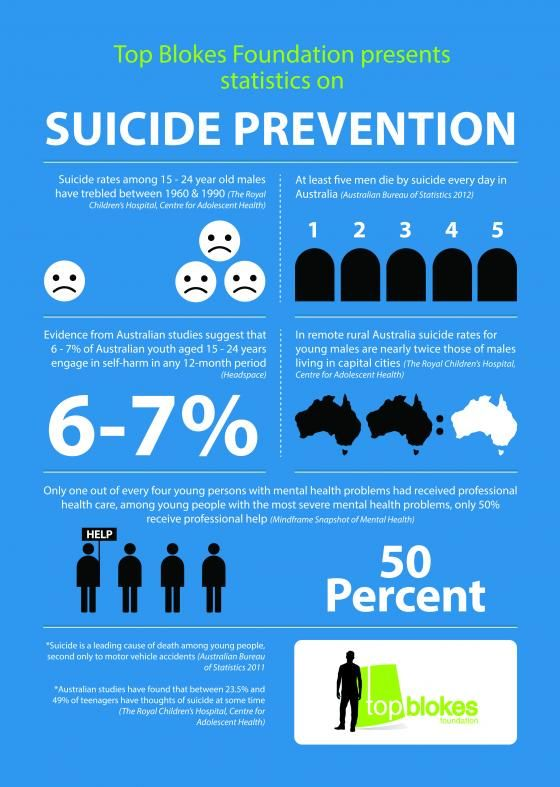 suicide prevention poster - Google Search | Out of the ...
