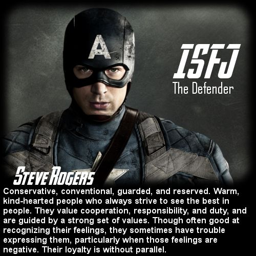 Behind the Mask: The Avengers Personality Chart - Steve Rogers [ISFJ]