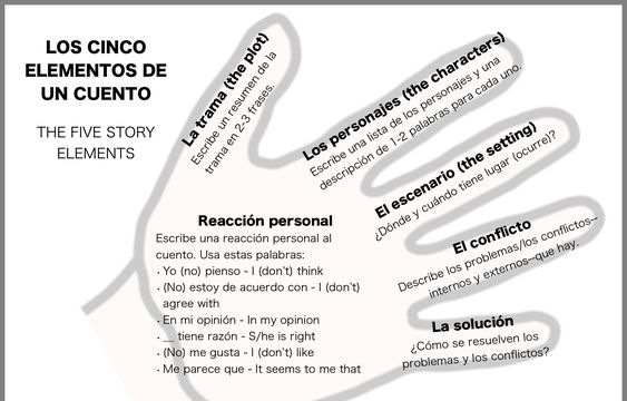 Pin By Isabel On Espanol Historias Story Elements Elements Story
