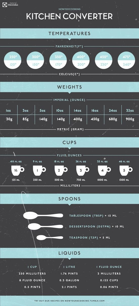 Best 25+ Convert ounces to cups ideas on Pinterest Grams to - kg to lbs chart template