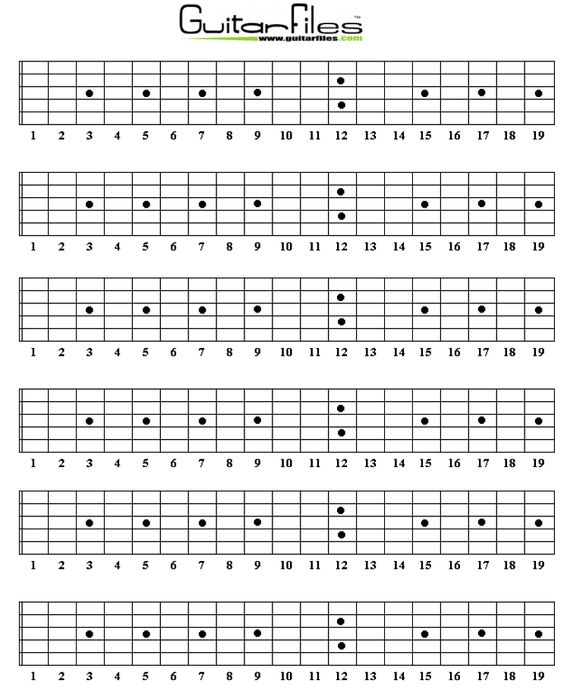 Diagram  Guitar Fretboard Guide File Xm61860 Full Version Hd Quality File Xm61860