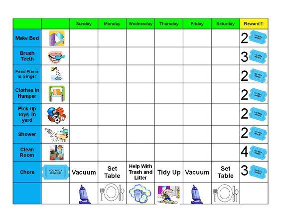 behavior chart Gaelu0027s Crafty Treasures Good Behavior\/Chore - kids behavior chart template