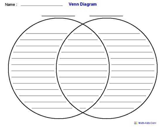 Compare and contrast essay with venn diagram