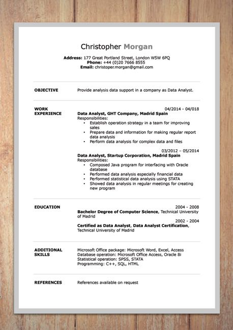 Cv Resume Templates Examples Doc Word Download Resume Template Examples Cv Resume Template Resume Format In Word