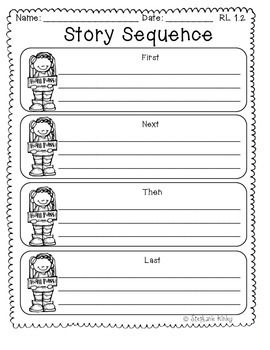 Beginning Middle End Graphic Organizer | Story Map Author Date ...