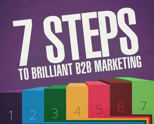 7 Steps to Brilliant B2B Marketing [Part 1]
