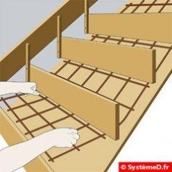 Un Coffrage Pour Escalier En Beton Escalier Beton