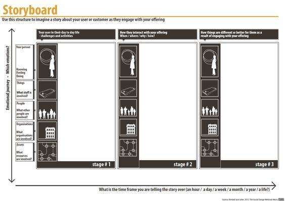 Storyboard Template Use this structure to gain a sense of what is - what is storyboard